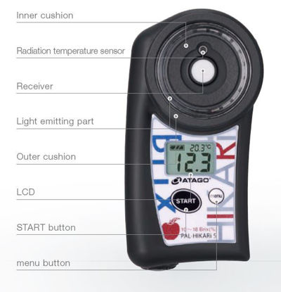 PAL-HIKARi 5 (Apple), Pocket IR Brix Meter