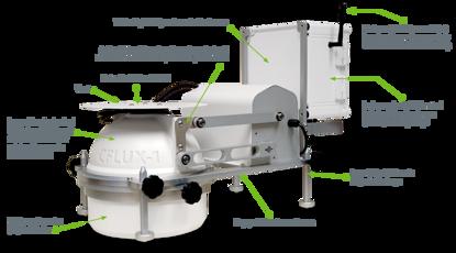 CFLUX-1 Automated Soil CO2 Flux System