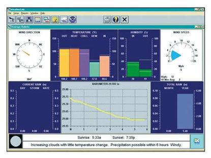 WeatherLink for Vantage Pro 2 or Vantage Vue - Serial Port