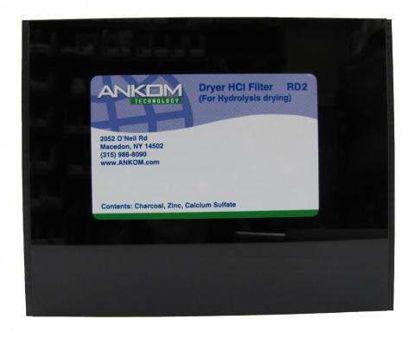 Zinc Filter for Dryer