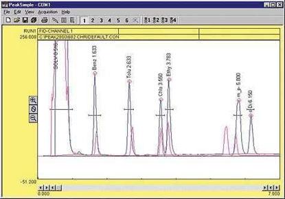 GC DATA SYSTEM; 1 CHANNEL;230V