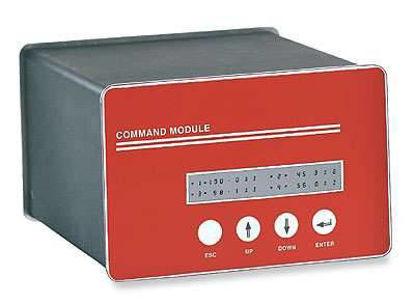 CPU 4 GAS MASS CONTROLRS BASIC