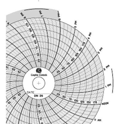 CHART 4.5IN 200 24HR 60/BOX