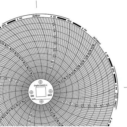 """Chart Paper for 6"""" Circular Recorder; 7 day, 0 to 100°F/°C (package of 60)"""