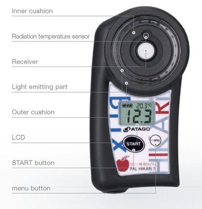 PAL-HIKARi 5 (Apple), Pocket IR Brix Meter