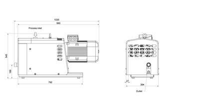 CLAWVAC CP65 MEAW 575v 60Hz 3Ph