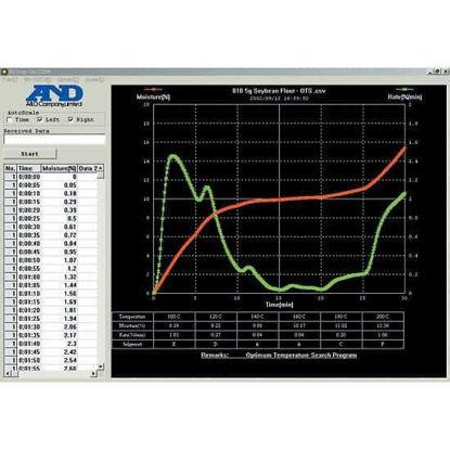 A&D Weighing AX-42 Winct Moisture Software for Moisture Balances